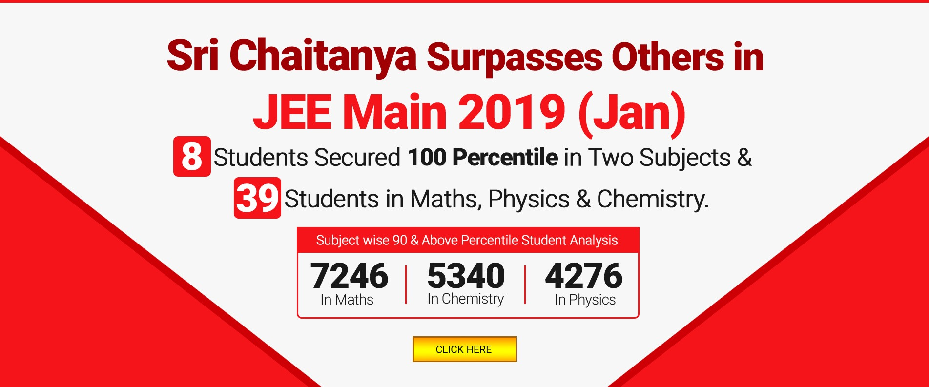 Sri Chaitanya | NEET UG Coaching-JEE Main-IIT JEE Coaching